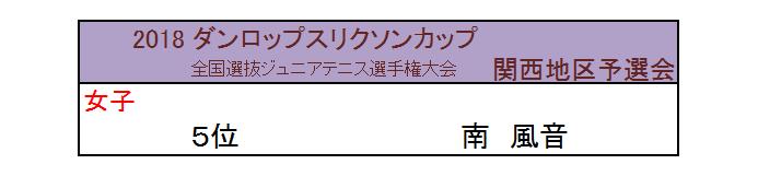 2018 ダンロップスリクソン 関西大会
