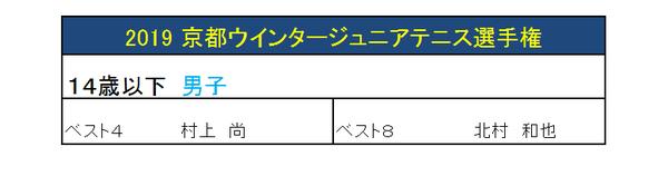 2019 京都ウインタージュニアテニス選手権